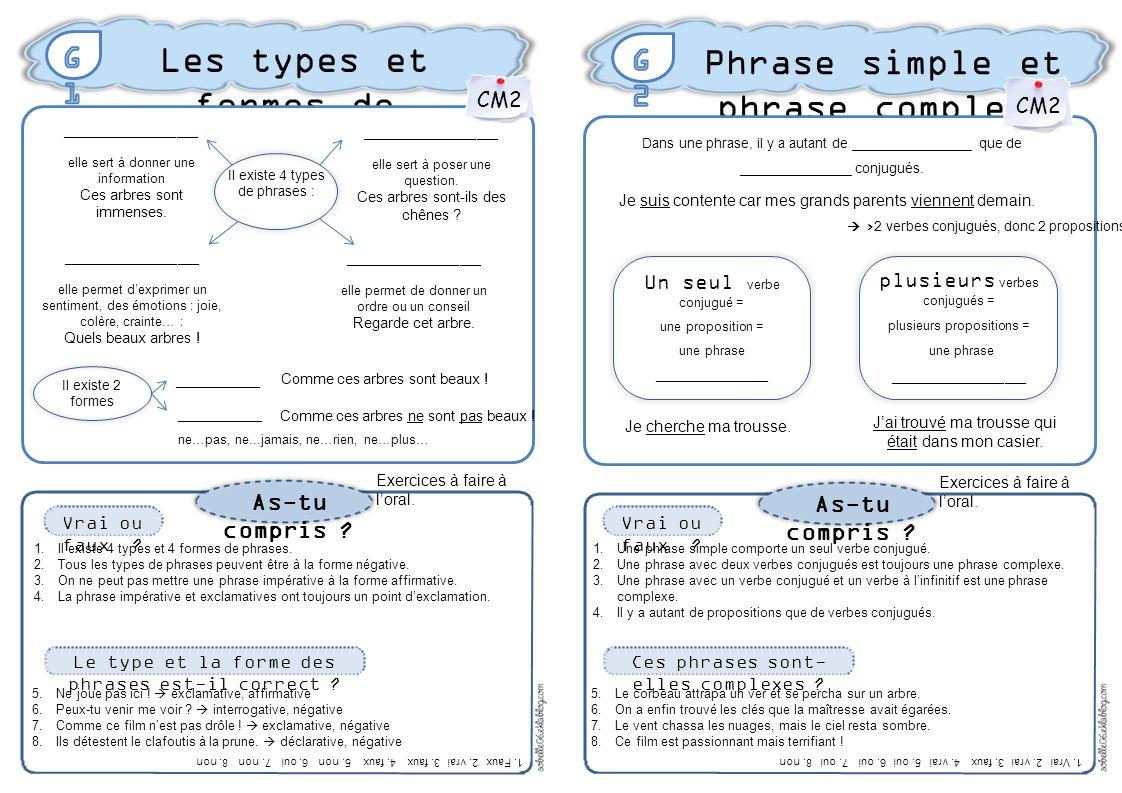 Les types et formes de phrases Phrase simple et phrase complexe