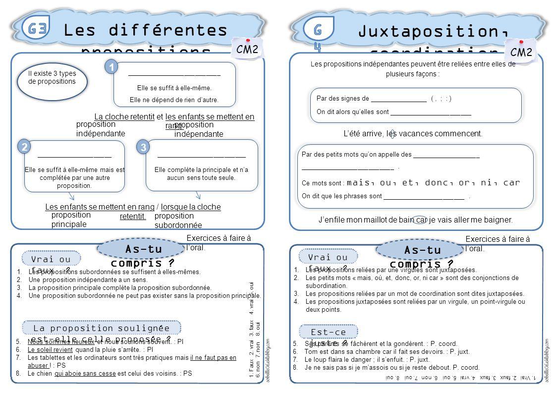Les différentes propositions Juxtaposition, coordination