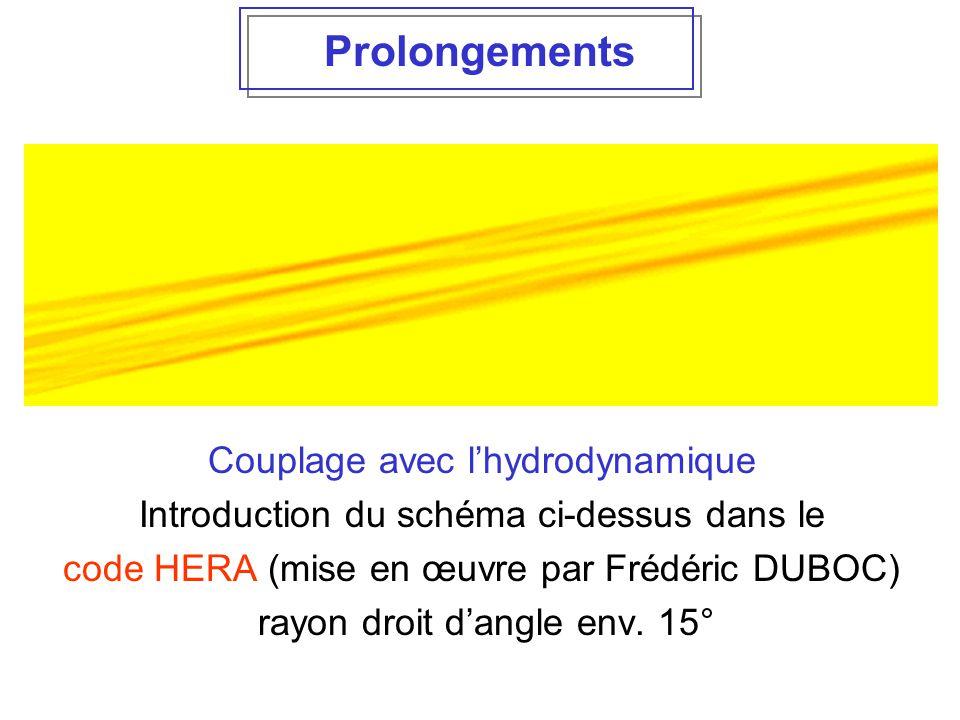 Prolongements Couplage avec l'hydrodynamique