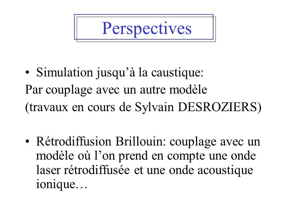 Perspectives Simulation jusqu'à la caustique: