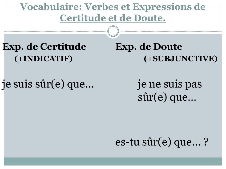 Vocabulaire: Verbes et Expressions de Certitude et de Doute.