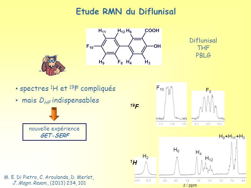 Etude RMN du Diflunisal