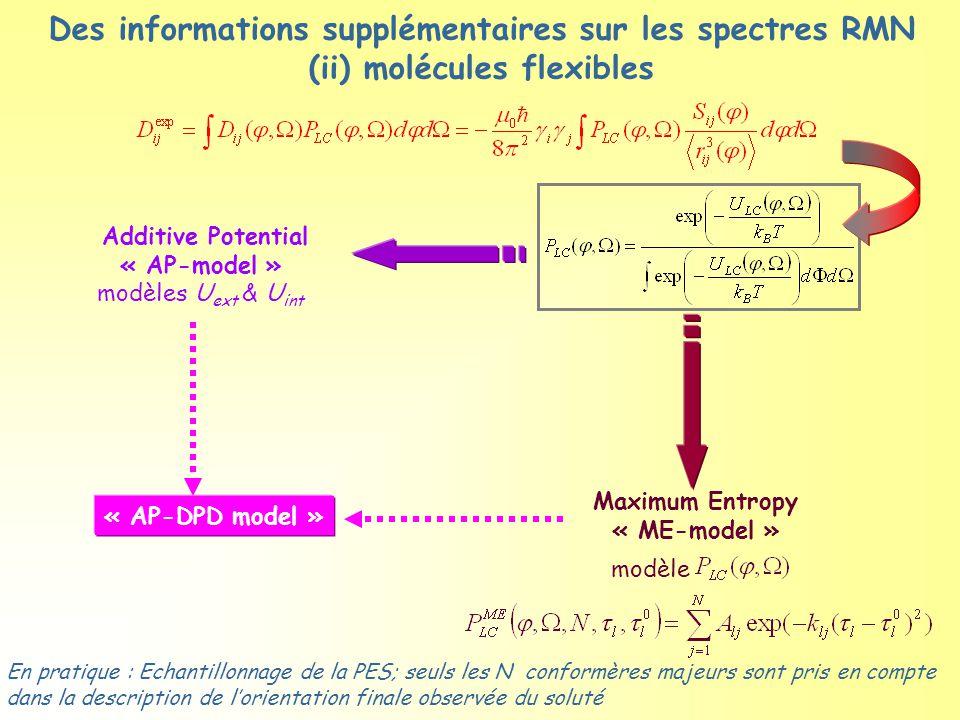 Des informations supplémentaires sur les spectres RMN