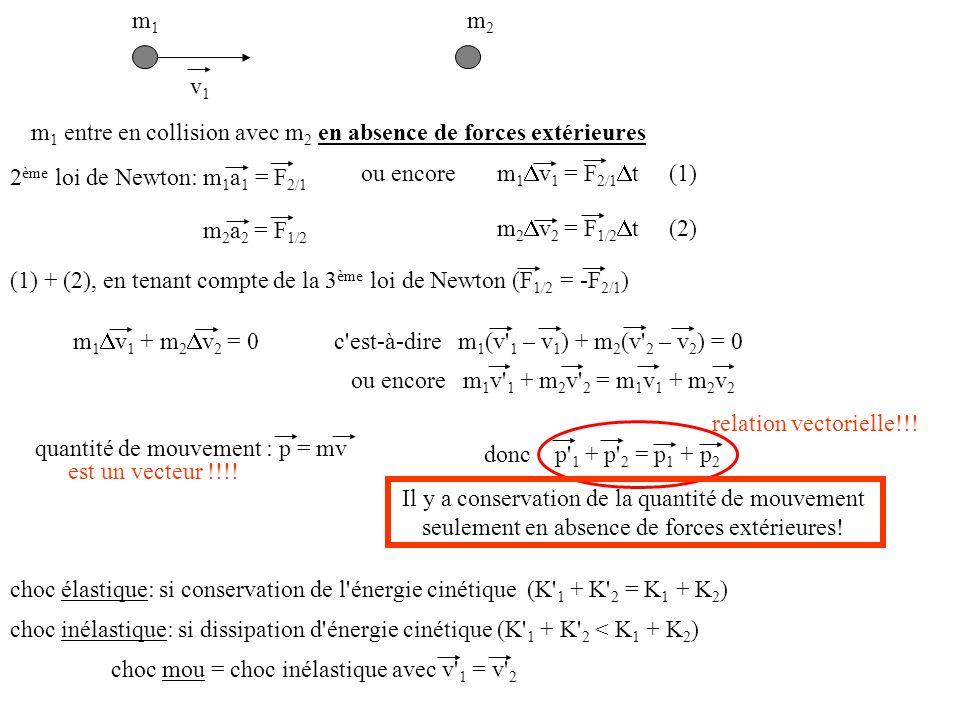 m1 entre en collision avec m2 en absence de forces extérieures