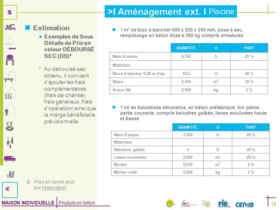 Estimation Exemples de Sous Détails de Prix en valeur DÉBOURSÉ SEC (DS)*