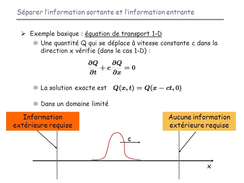 Séparer l'information sortante et l'information entrante