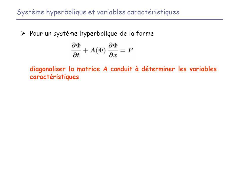 Système hyperbolique et variables caractéristiques