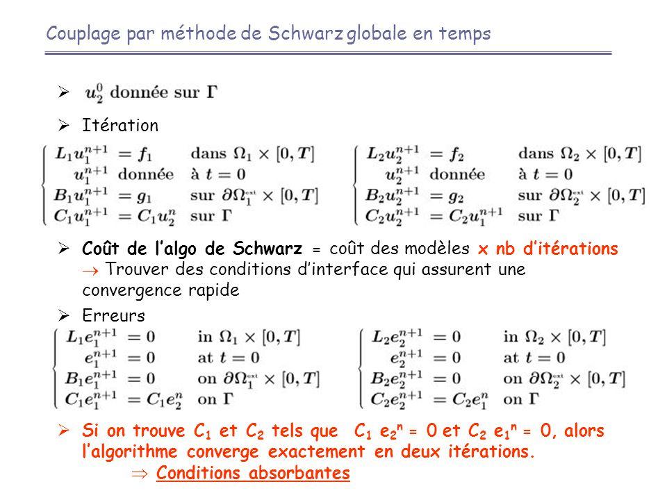 Couplage par méthode de Schwarz globale en temps