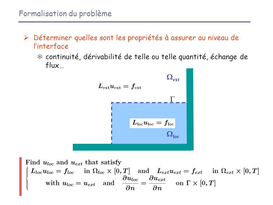 Formalisation du problème