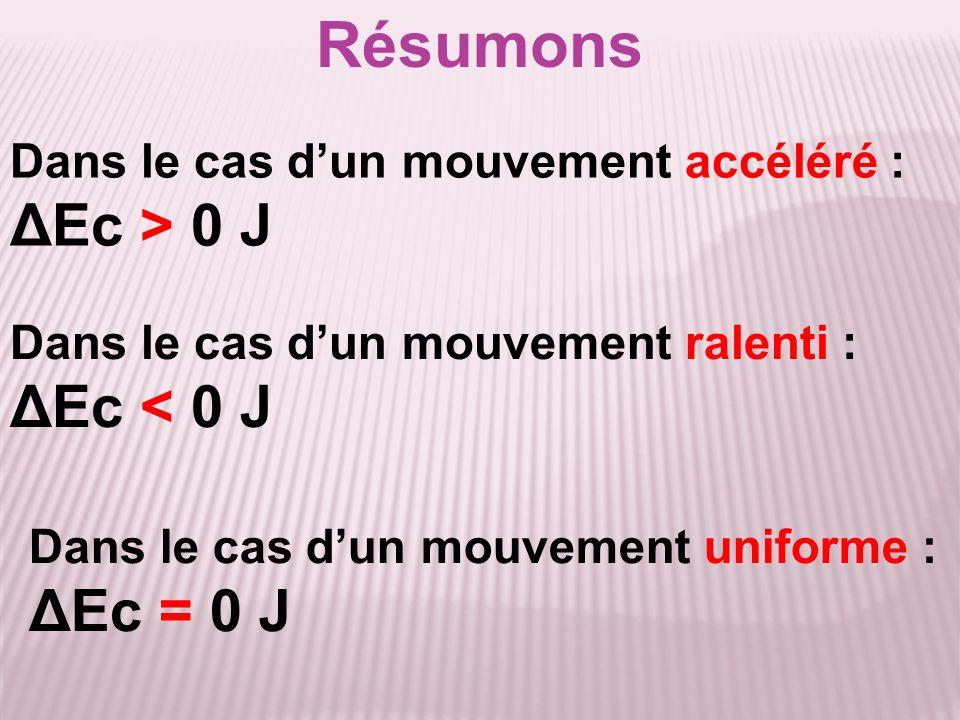 Résumons ΔEc > 0 J ΔEc < 0 J ΔEc = 0 J