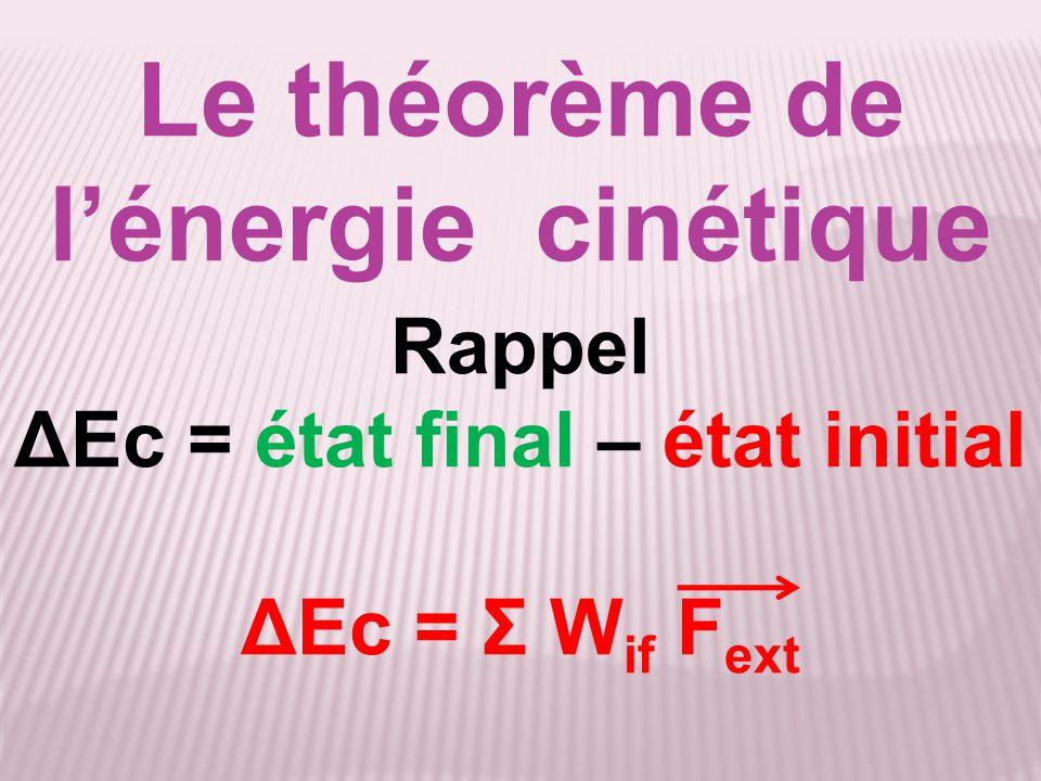 Le théorème de l'énergie cinétique ΔEc = état final – état initial