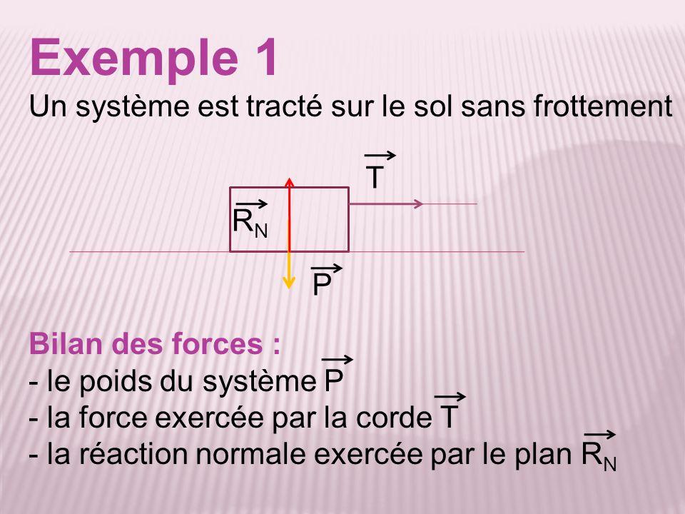 Exemple 1 Un système est tracté sur le sol sans frottement T RN P