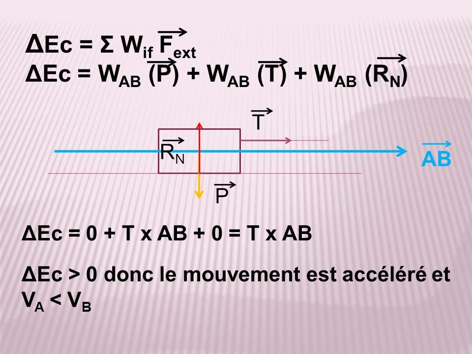ΔEc = Σ Wif Fext ΔEc = WAB (P) + WAB (T) + WAB (RN) T RN AB P
