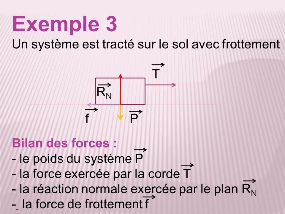 Exemple 3 Un système est tracté sur le sol avec frottement T RN f P