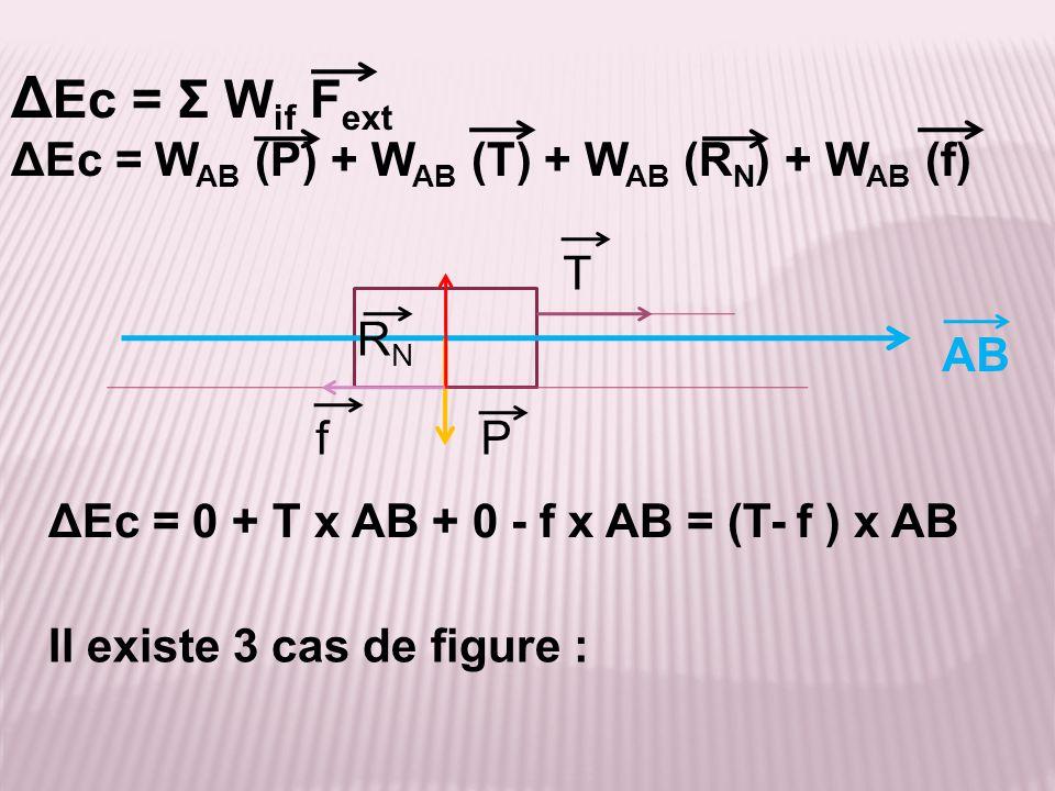 ΔEc = Σ Wif Fext ΔEc = WAB (P) + WAB (T) + WAB (RN) + WAB (f) T RN AB