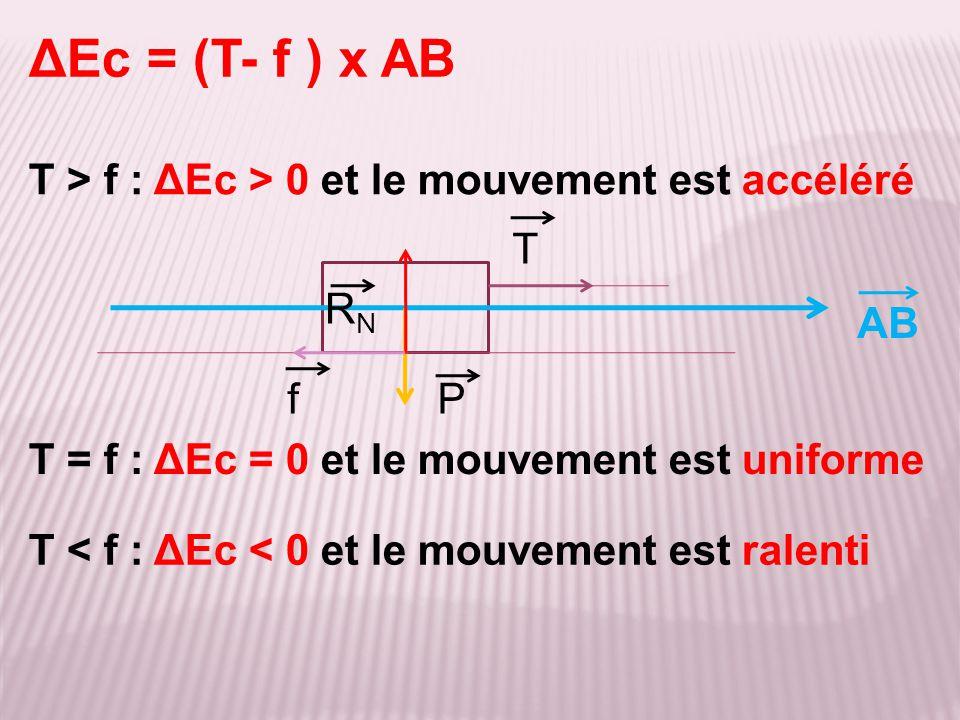 ΔEc = (T- f ) x AB T > f : ΔEc > 0 et le mouvement est accéléré