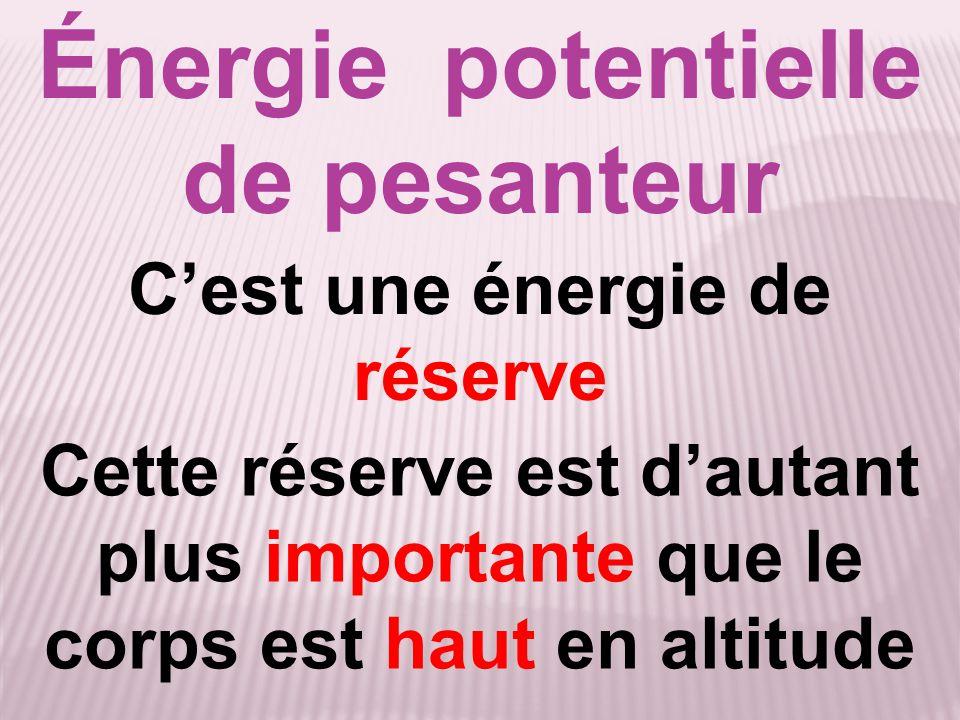 Énergie potentielle de pesanteur C'est une énergie de réserve