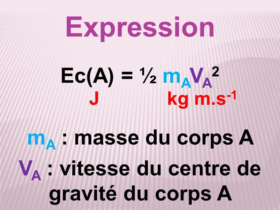 VA : vitesse du centre de gravité du corps A