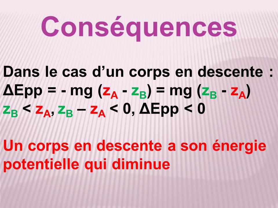 Conséquences Dans le cas d'un corps en descente :
