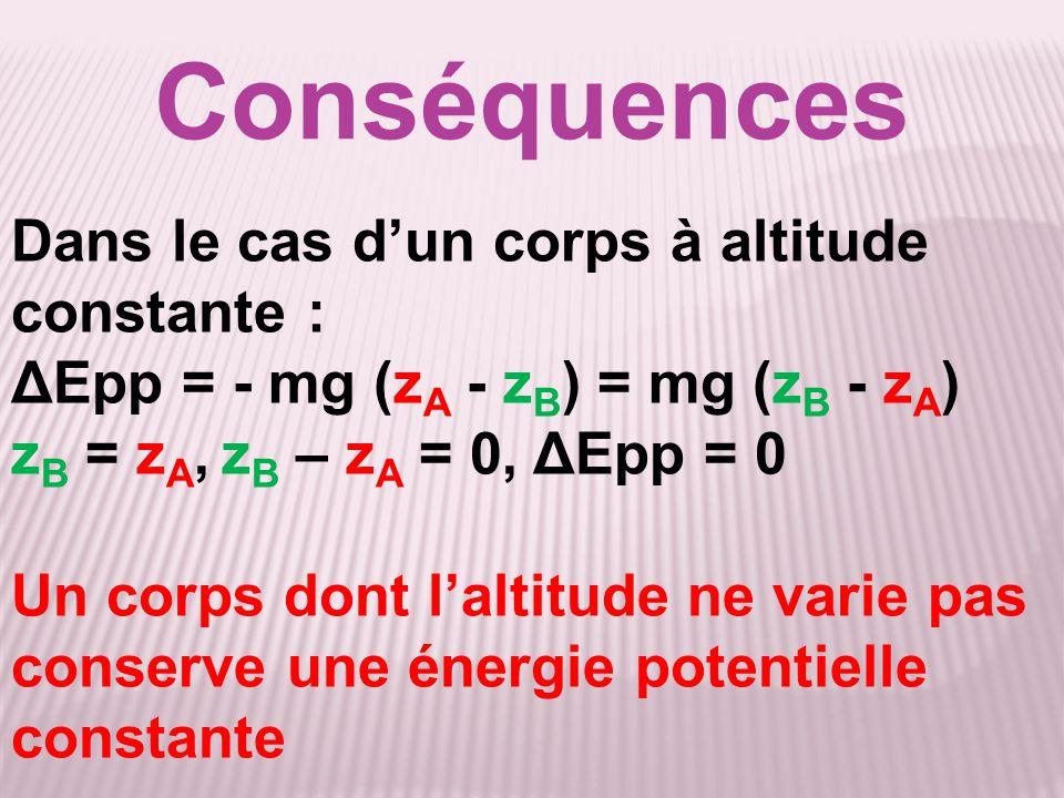 Conséquences Dans le cas d'un corps à altitude constante :