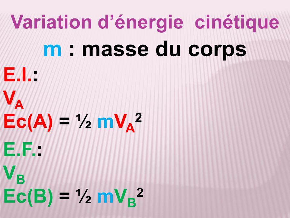 Variation d'énergie cinétique