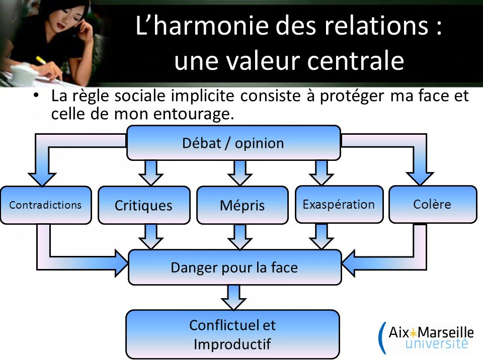L'harmonie des relations : une valeur centrale