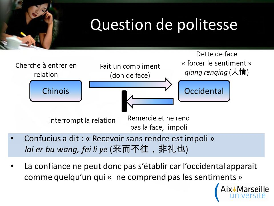 interrompt la relation