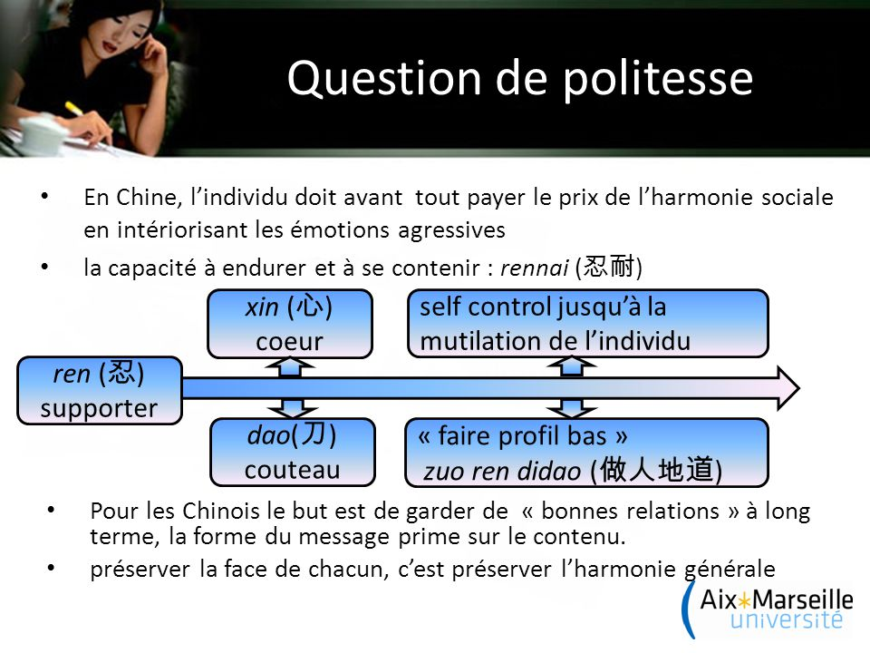 Question de politesse xin (心) coeur
