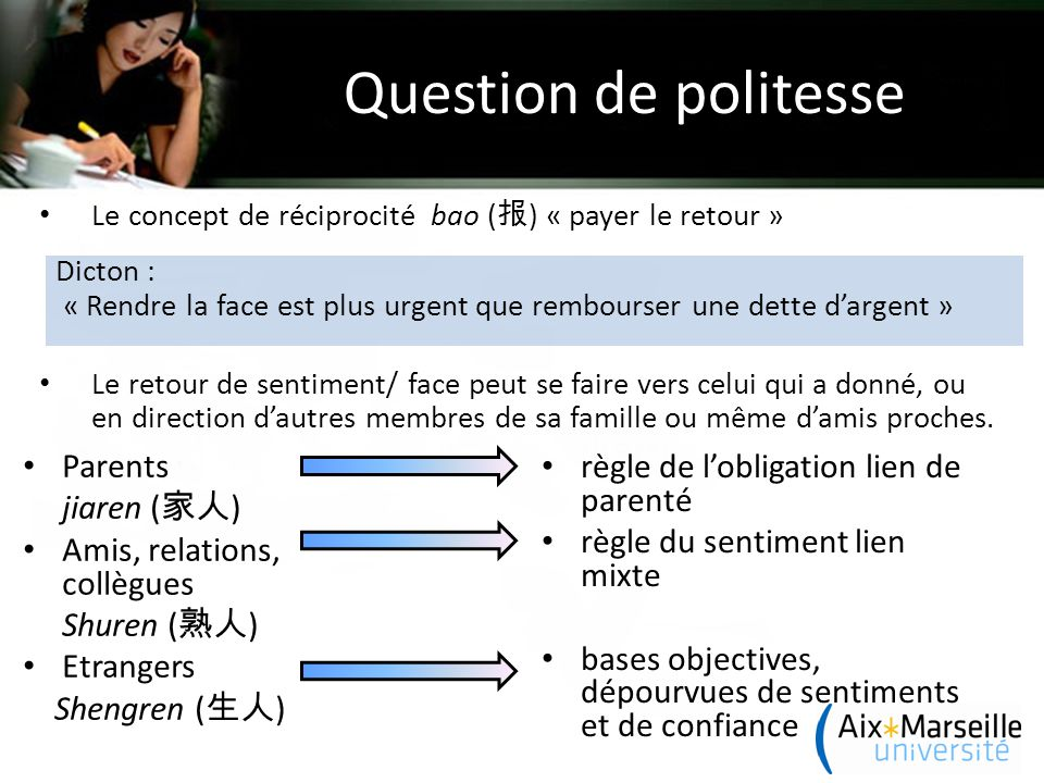 Question de politesse Parents jiaren (家人) Amis, relations, collègues