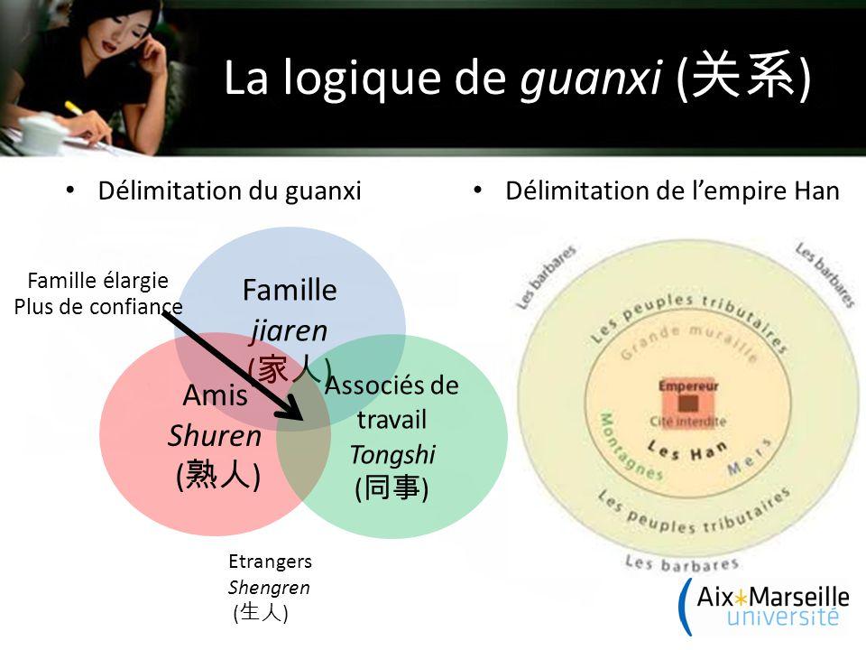 La logique de guanxi (关系)