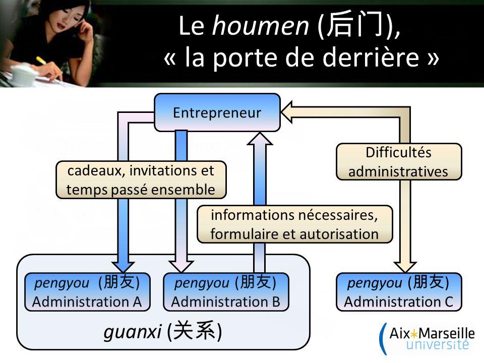 Le houmen (后门), « la porte de derrière »