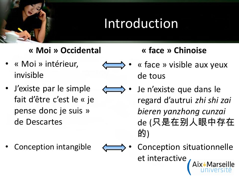 Introduction « Moi » Occidental « face » Chinoise