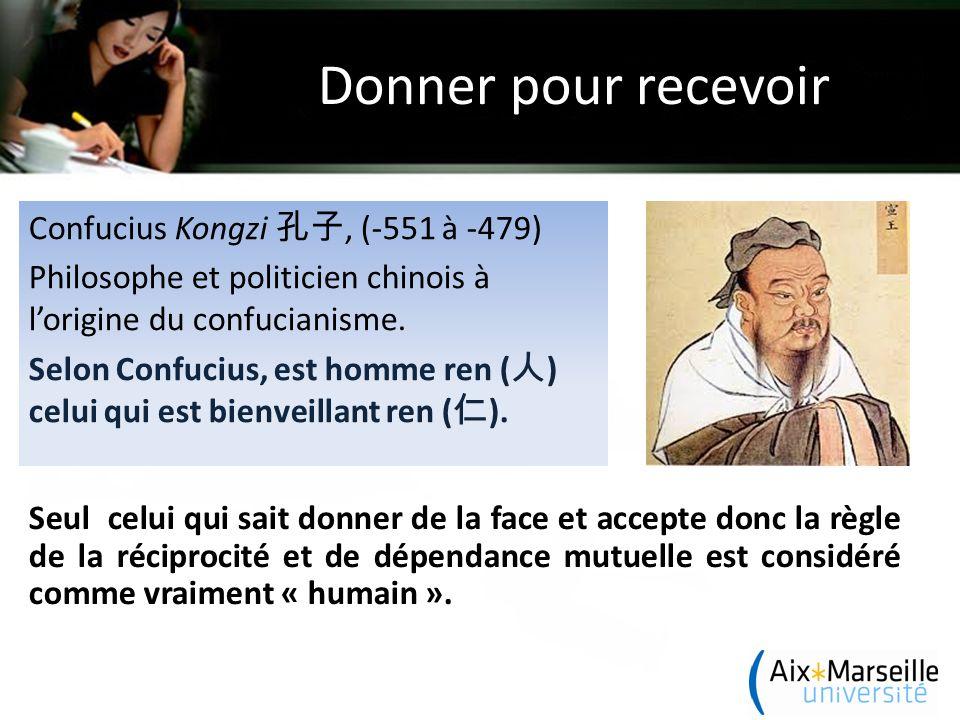 Donner pour recevoir Confucius Kongzi 孔子, (-551 à -479)