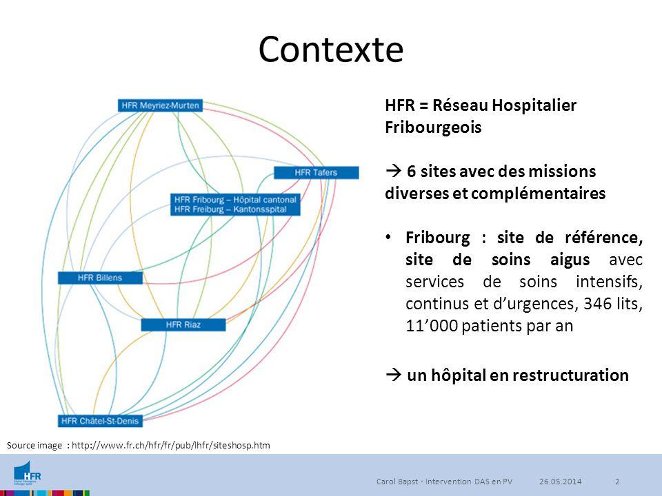 Contexte HFR = Réseau Hospitalier Fribourgeois