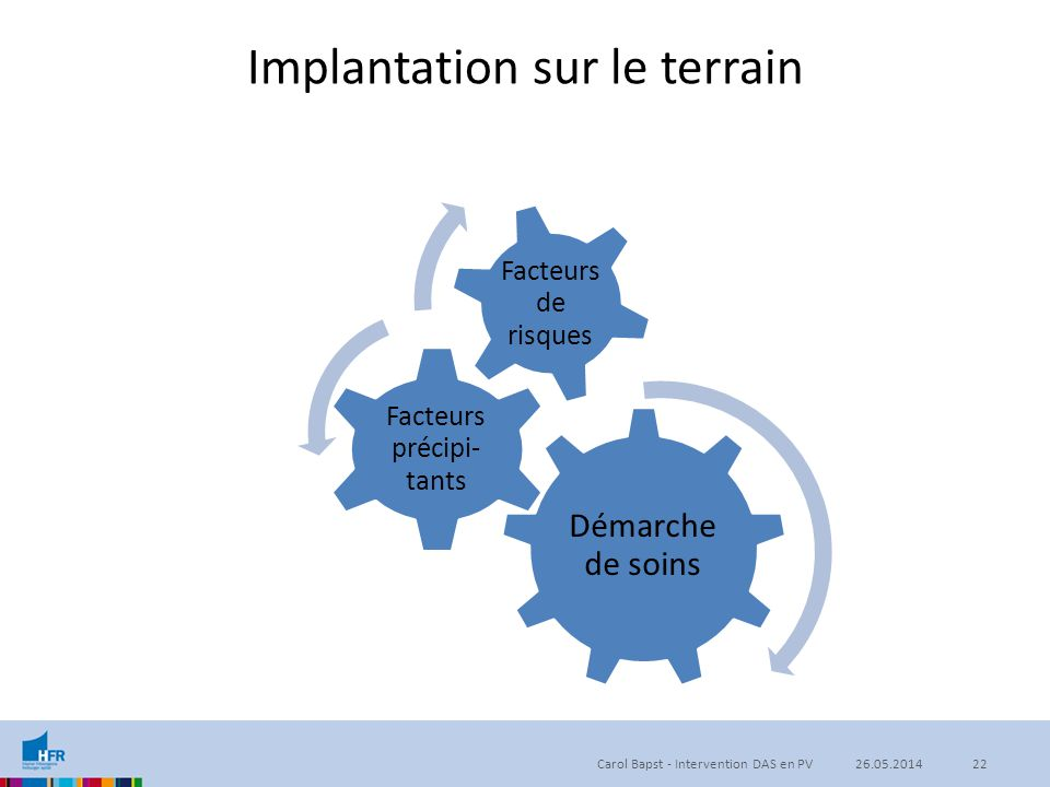Implantation sur le terrain