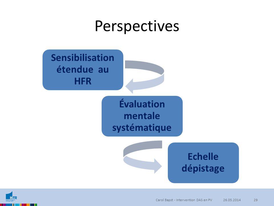 Sensibilisation étendue au HFR Évaluation mentale systématique