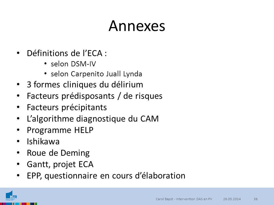 Annexes Définitions de l'ECA : 3 formes cliniques du délirium