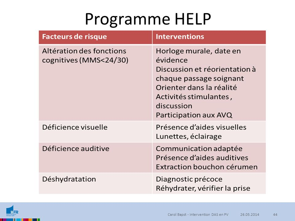 Programme HELP Carol Bapst - Intervention DAS en PV 26.05.2014