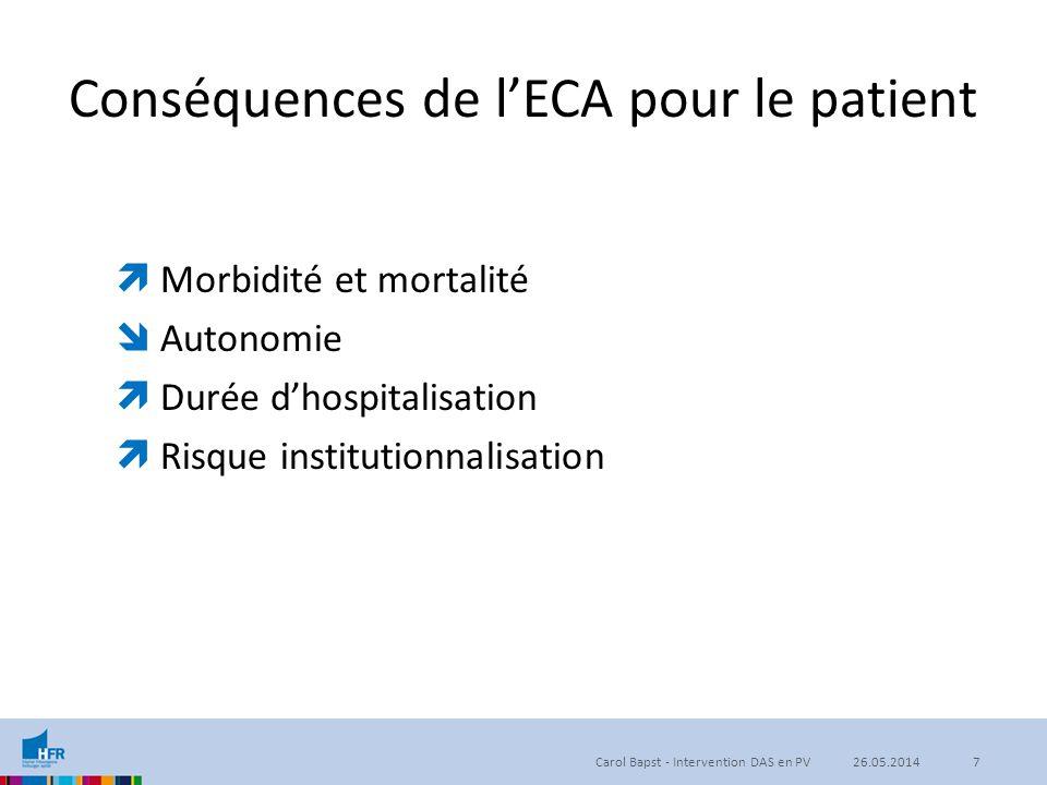 Conséquences de l'ECA pour le patient
