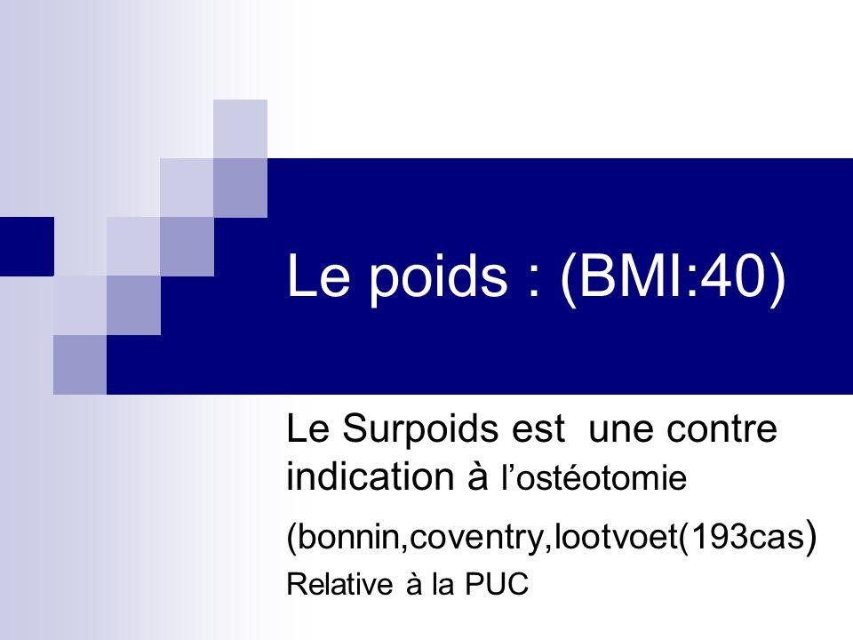 Le poids : (BMI:40) Le Surpoids est une contre indication à l'ostéotomie. (bonnin,coventry,lootvoet(193cas)