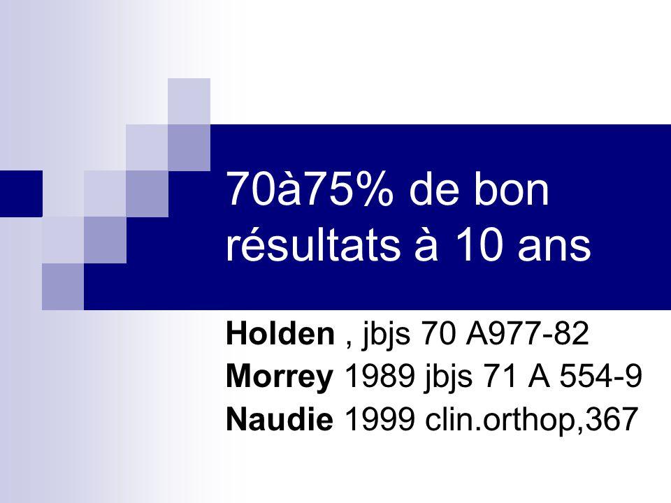70à75% de bon résultats à 10 ans