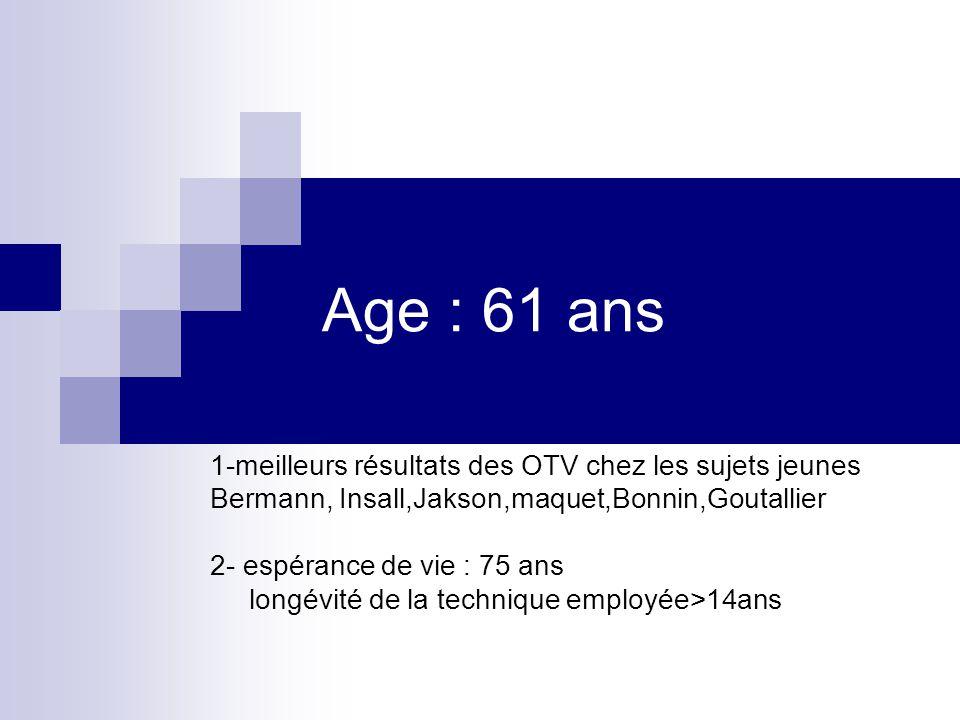 Age : 61 ans 1-meilleurs résultats des OTV chez les sujets jeunes