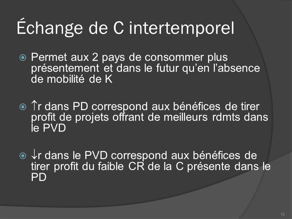 Échange de C intertemporel
