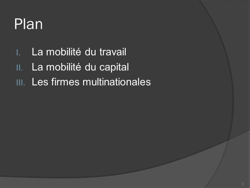 Plan La mobilité du travail La mobilité du capital
