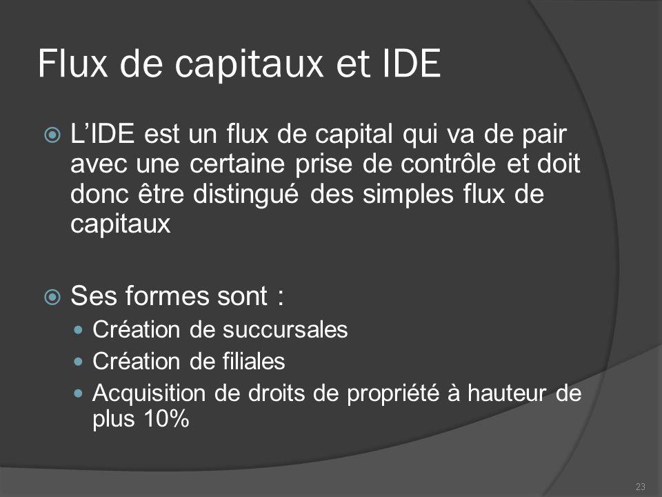 Flux de capitaux et IDE