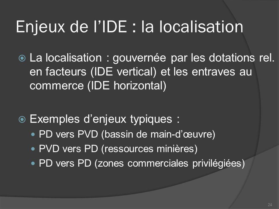 Enjeux de l'IDE : la localisation
