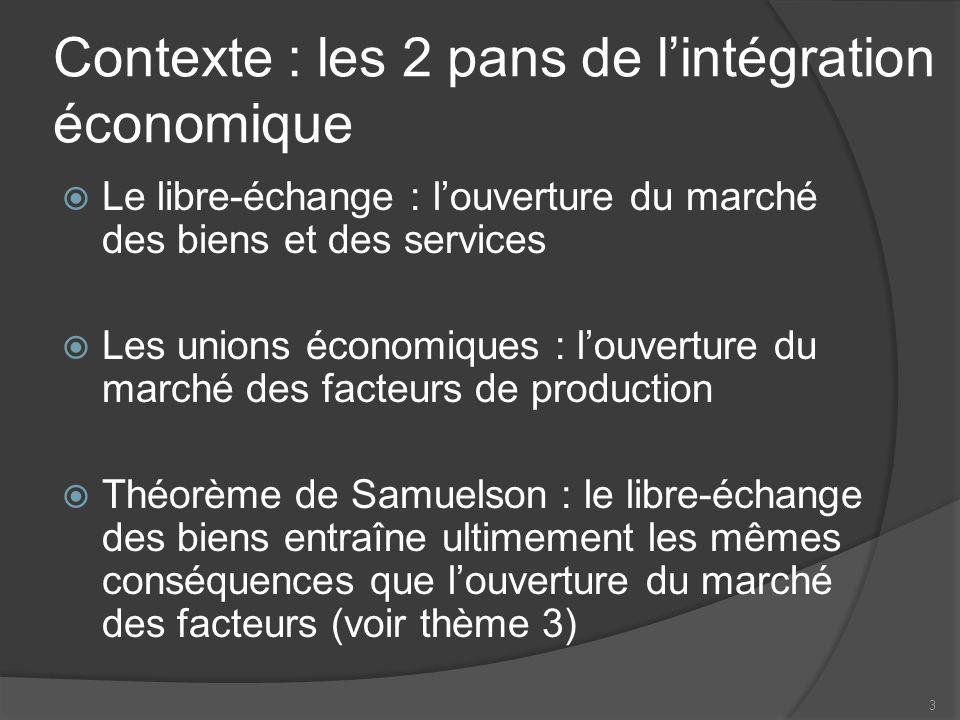 Contexte : les 2 pans de l'intégration économique