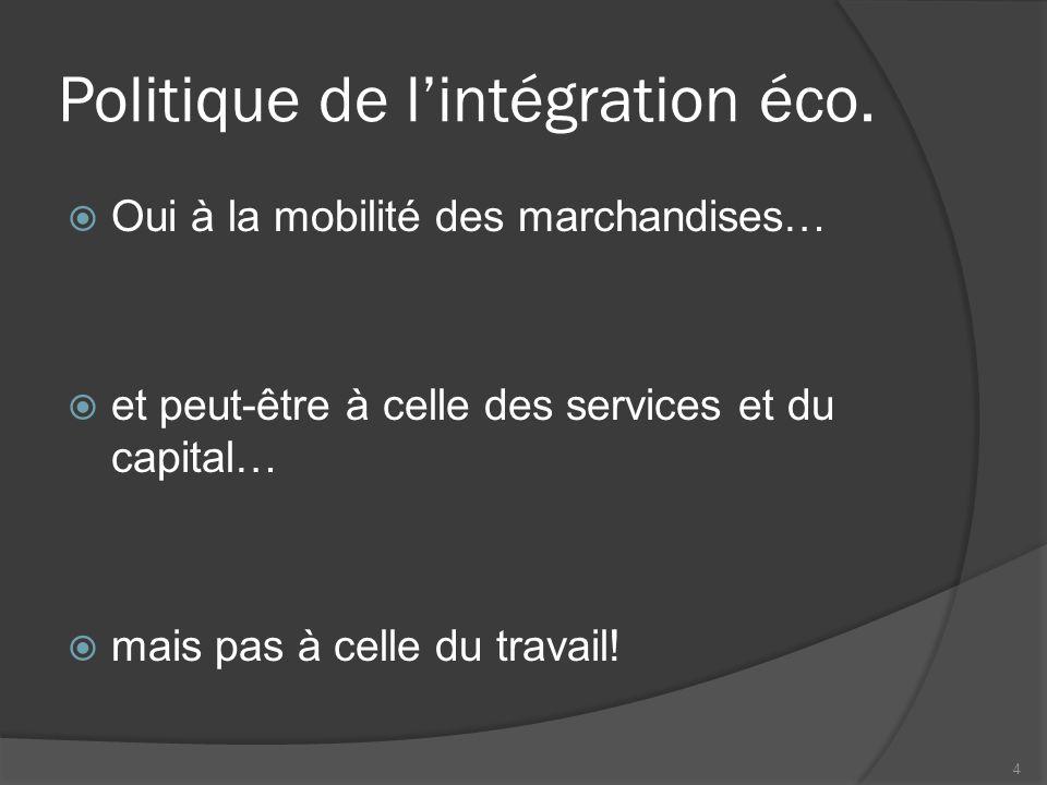 Politique de l'intégration éco.