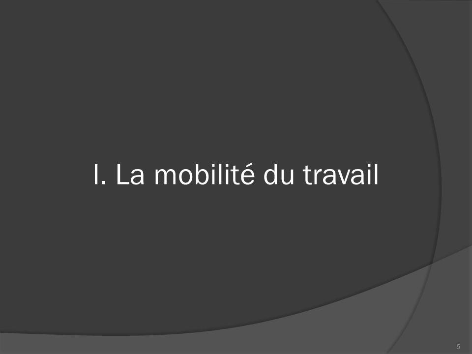 I. La mobilité du travail