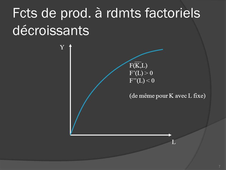 Fcts de prod. à rdmts factoriels décroissants